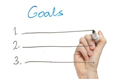 Strategic Planning: Goals and Objectives - Leo Isaac